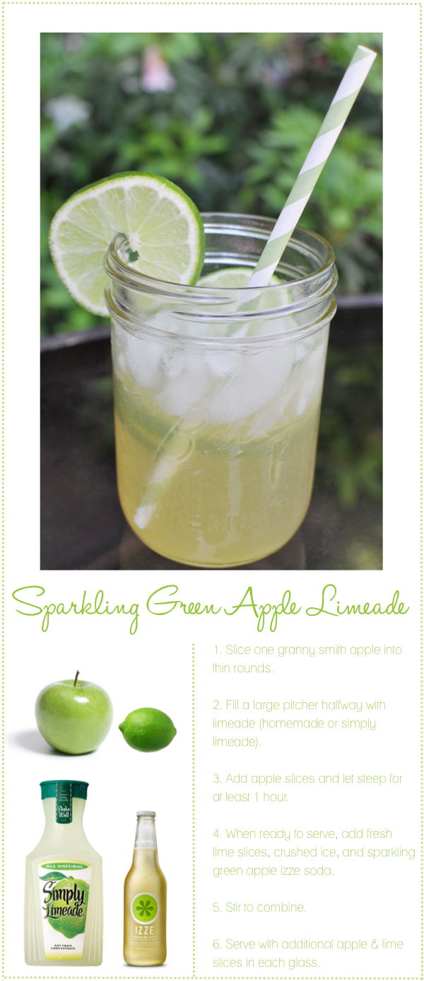 Green Apple Limeade - Pink Pistachio